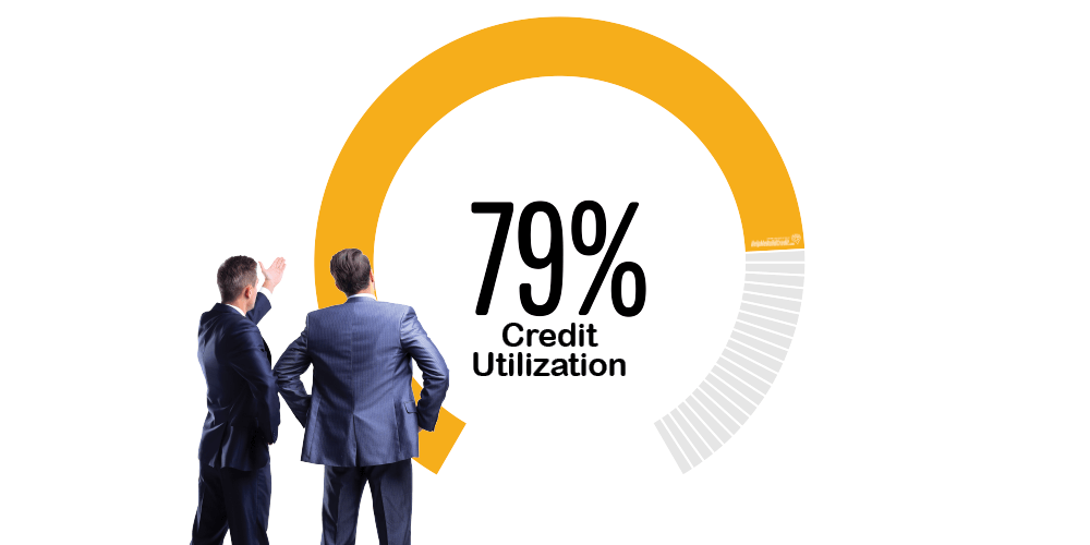 Credit Utilization – 11 Things You Must Know